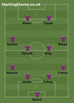 lineup v. pachuca first half