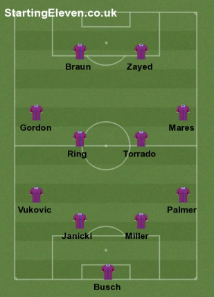 lineup v PRFC