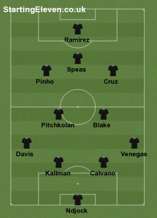 projected line up for MNU v. Indy