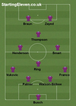 projected lineup v. PRFC