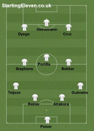 Deltas lineup