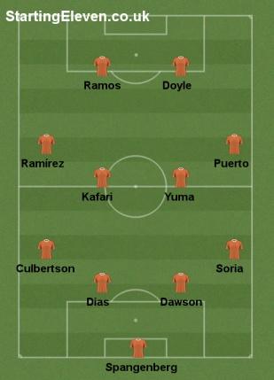 PRFC formation