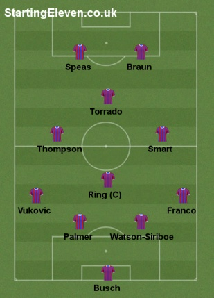 projected lineup at PRFC 4.8.17