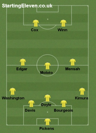 NSC starting line up 4.14